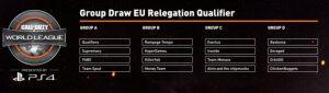 gruppen cwl relegation
