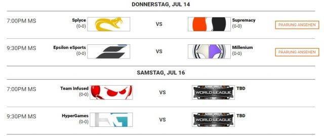 Europa Finals 2